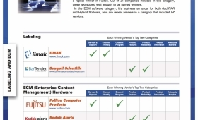 Kodak Alaris е избрана за най-добрия доставчик в областта на ECM решенията
